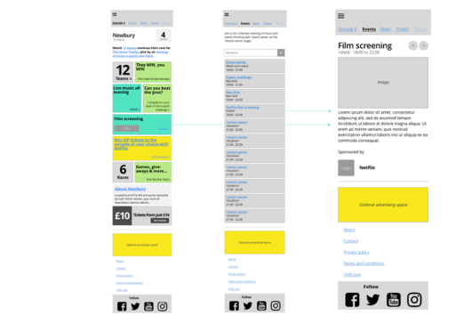 Mobile UX & IA to support strategy